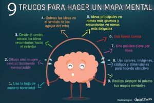 mapas-mentales-9-trucos